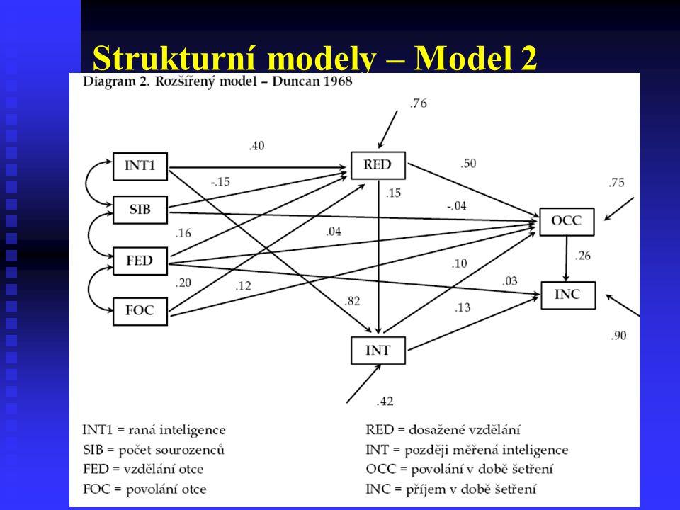 Strukturní modely – Model 2