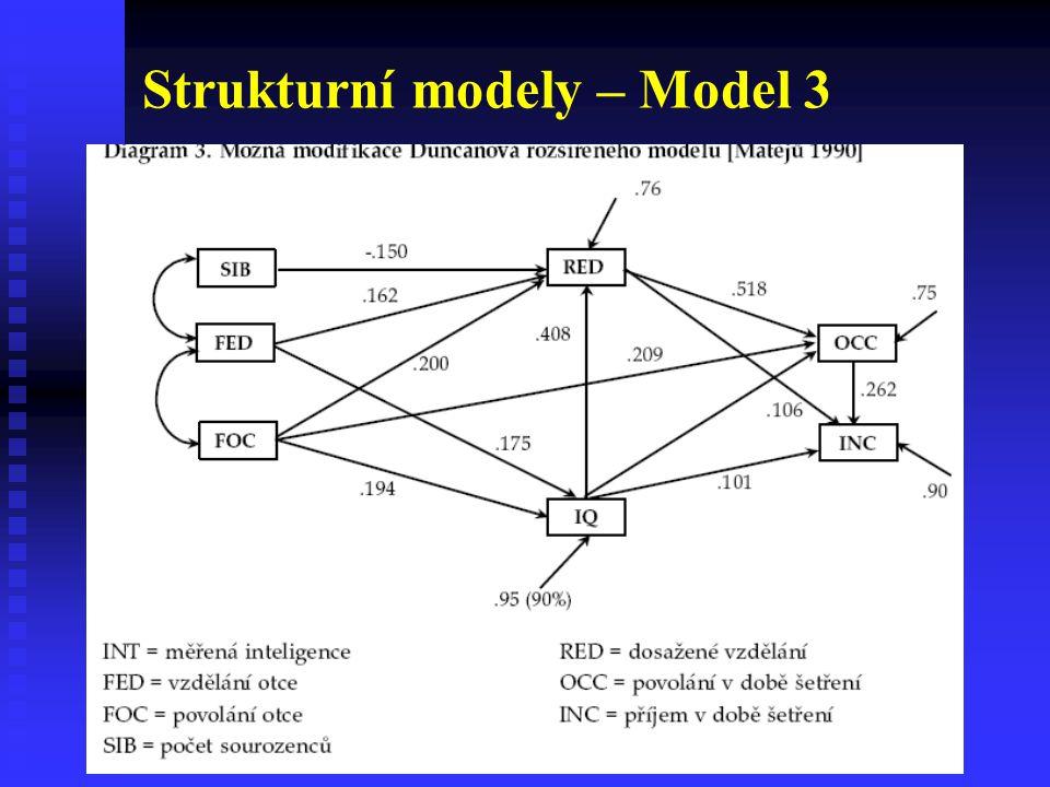 Strukturní modely – Model 3