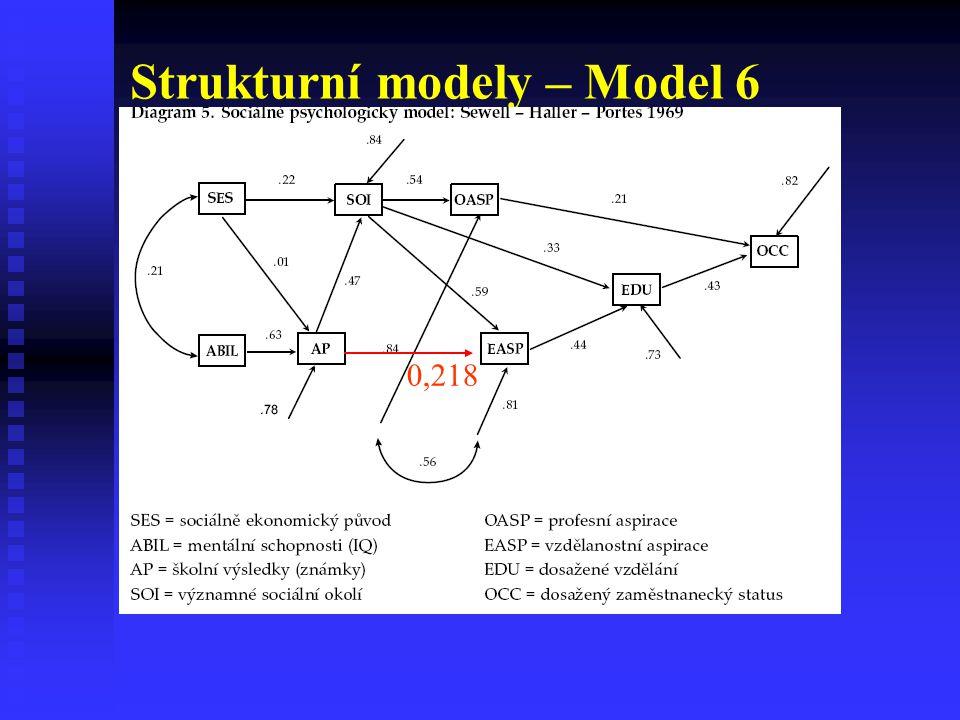 Strukturní modely – Model 6 0,218