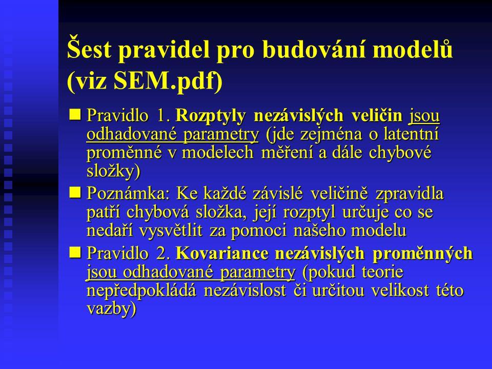 Šest pravidel pro budování modelů (viz SEM.pdf) Pravidlo 1. Rozptyly nezávislých veličin jsou odhadované parametry (jde zejména o latentní proměnné v