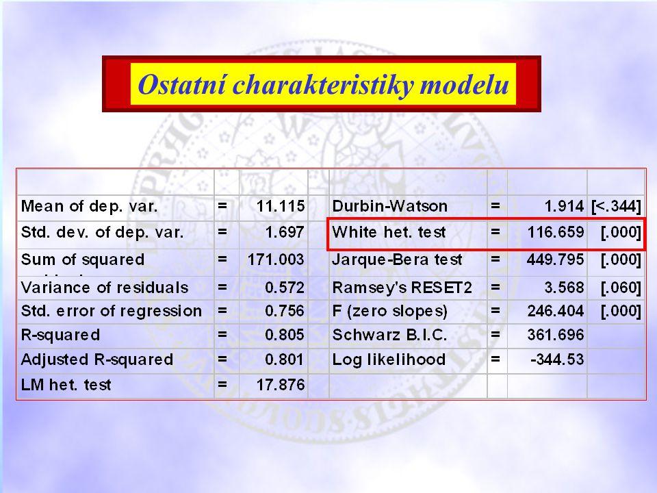 Ostatní charakteristiky modelu