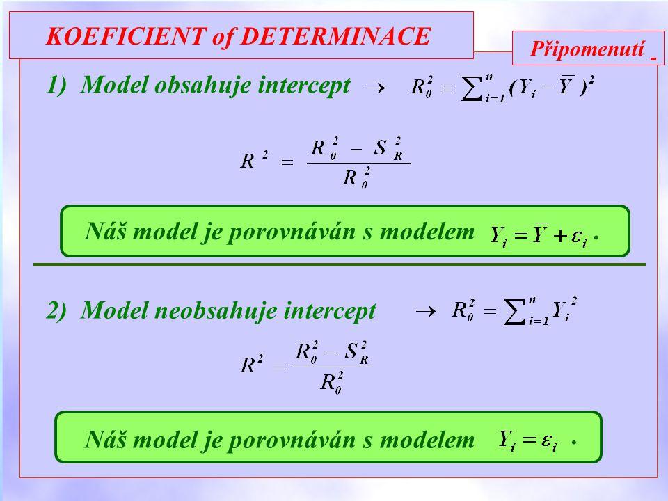 Připomenutí 1) Model obsahuje intercept 2) Model neobsahuje intercept KOEFICIENT of DETERMINACE Náš model je porovnáván s modelem..