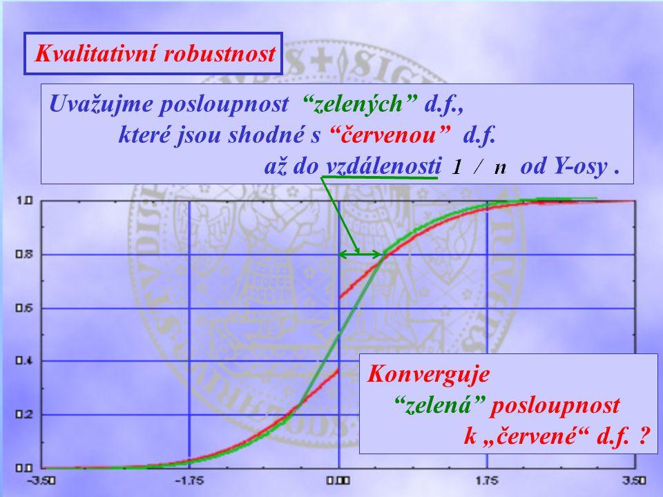 Kvalitativní robustnost Uvažujme posloupnost zelených d.f., které jsou shodné s červenou d.f.