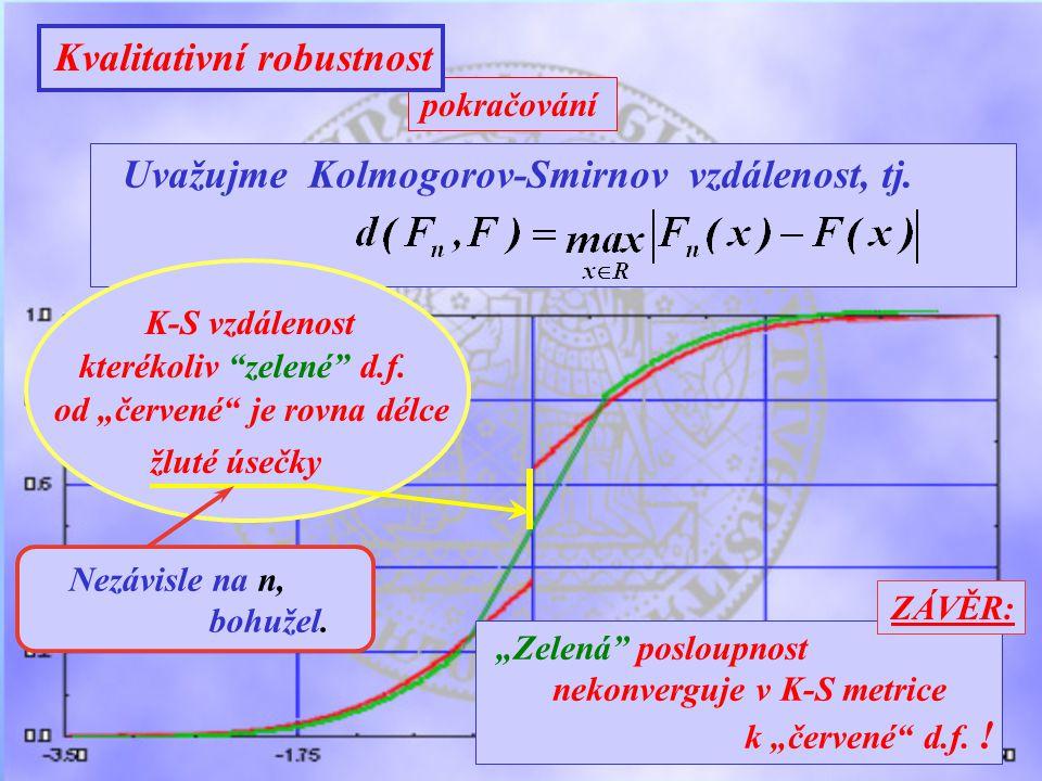 Uvažujme Kolmogorov-Smirnov vzdálenost, tj. pokračování K-S vzdálenost kterékoliv zelené d.f.
