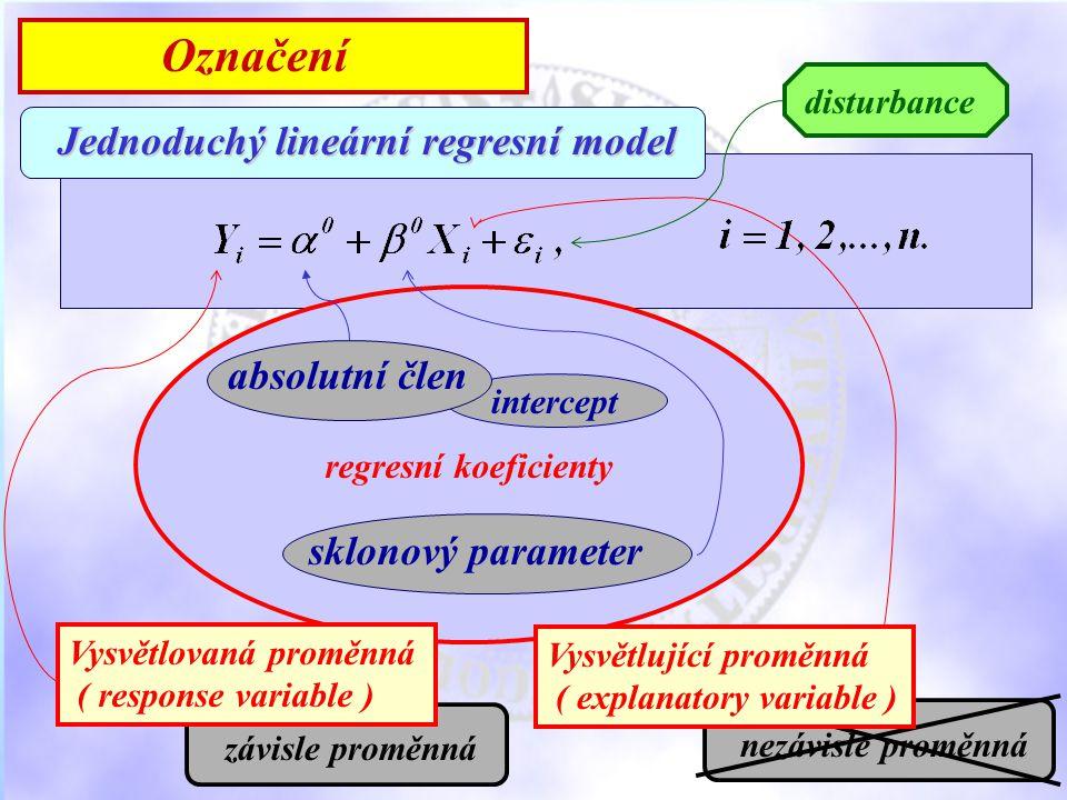 Označení Jednoduchý lineární regresní model disturbance sklonový parameter regresní koeficienty závisle proměnná Vysvětlovaná proměnná ( response variable ) nezávisle proměnná Vysvětlující proměnná ( explanatory variable ) intercept absolutní člen