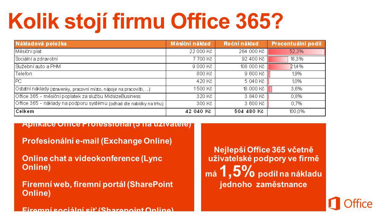 Aplikace Office Professional (5 na uživatele) Profesionální e-mail (Exchange Online) Online chat a videokonference (Lync Online) Firemní web, firemní