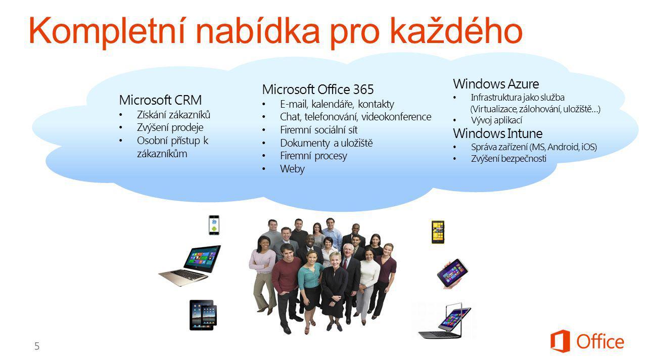 Microsoft CRM Získání zákazníků Zvýšení prodeje Osobní přístup k zákazníkům Microsoft Office 365 E-mail, kalendáře, kontakty Chat, telefonování, video