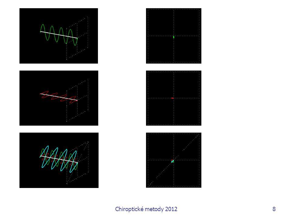 9 Skládání lineárně polarizovaného vlnění b)E 1, max = E 2,max = E 0, fázový rozdíl  =  /2 – vlevo cirkulárně polarizované LCP  = -  /2 – vpravo cirkulárně polarizované RCL Chiroptické metody 2012