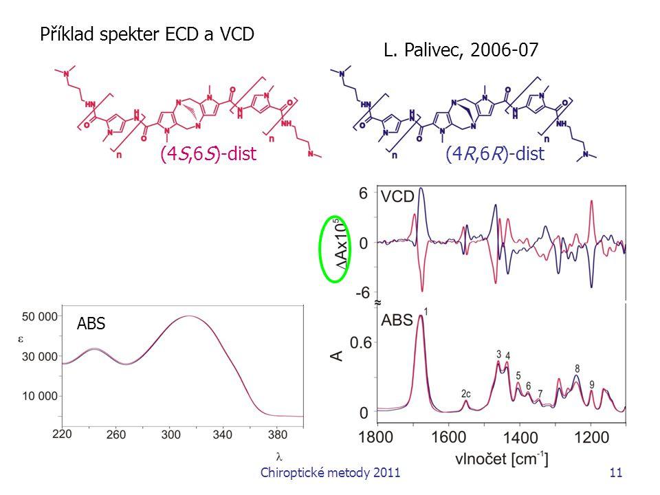 11 Příklad spekter ECD a VCD (4S,6S)-dist(4R,6R)-dist ECD ABS Chiroptické metody 2011 L.
