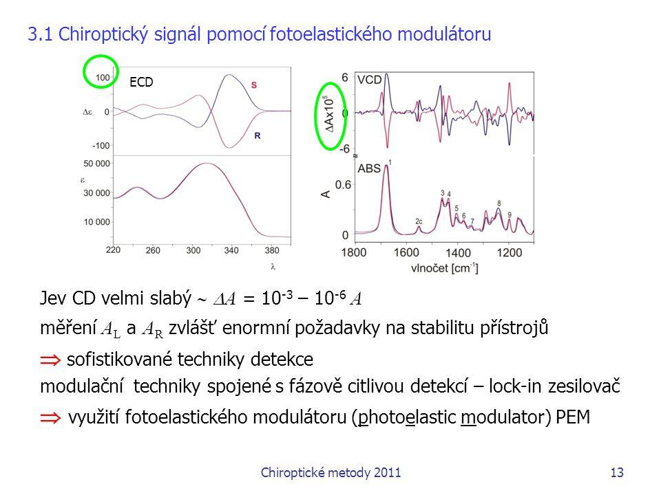 13 Jev CD velmi slabý   A = 10 -3 – 10 -6 A měření A L a A R zvlášť enormní požadavky na stabilitu přístrojů  sofistikované techniky detekce modulační techniky spojené s fázově citlivou detekcí – lock-in zesilovač  využití fotoelastického modulátoru (photoelastic modulator) PEM ECD Chiroptické metody 2011 3.1 Chiroptický signál pomocí fotoelastického modulátoru