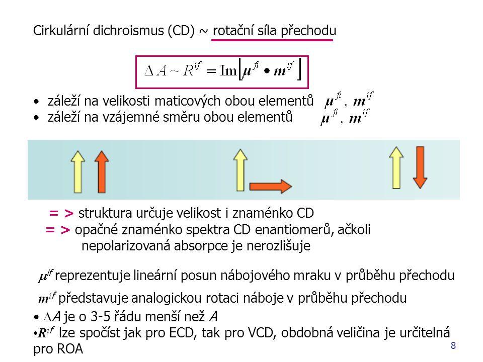 Chiroptické metody 20129 disymetrický faktor (dissymetry factor) pomocí rotační a dipólové síly [ SI]