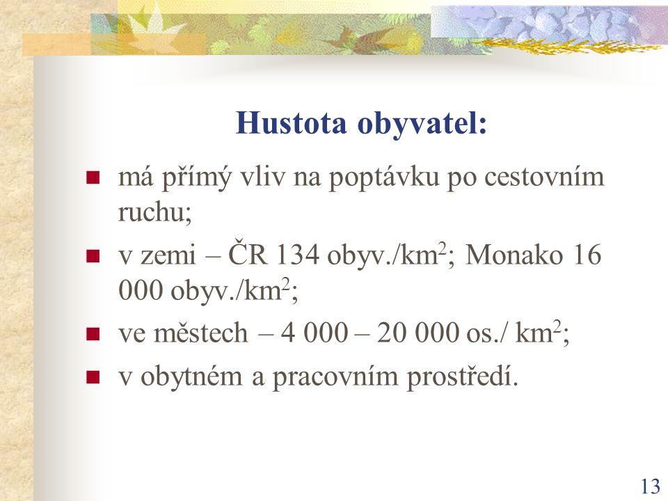 13 Hustota obyvatel: má přímý vliv na poptávku po cestovním ruchu; v zemi – ČR 134 obyv./km 2 ; Monako 16 000 obyv./km 2 ; ve městech – 4 000 – 20 000