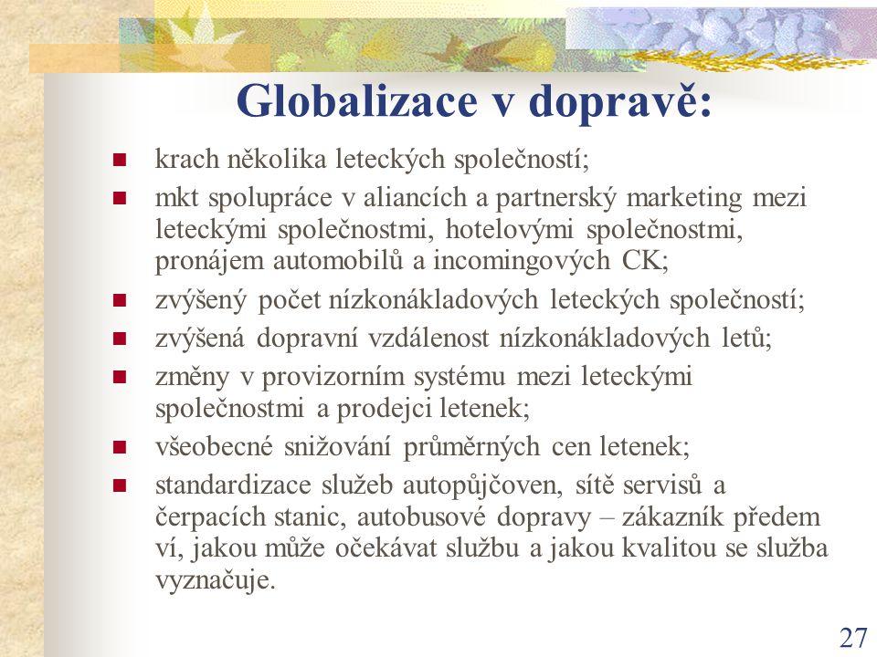 27 Globalizace v dopravě: krach několika leteckých společností; mkt spolupráce v aliancích a partnerský marketing mezi leteckými společnostmi, hotelov