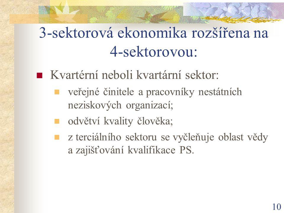 10 3-sektorová ekonomika rozšířena na 4-sektorovou: Kvartérní neboli kvartární sektor: veřejné činitele a pracovníky nestátních neziskových organizací