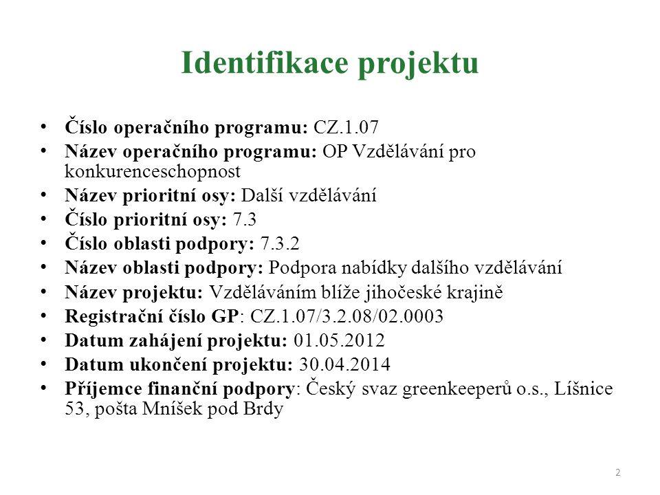 Identifikace projektu Číslo operačního programu: CZ.1.07 Název operačního programu: OP Vzdělávání pro konkurenceschopnost Název prioritní osy: Další vzdělávání Číslo prioritní osy: 7.3 Číslo oblasti podpory: 7.3.2 Název oblasti podpory: Podpora nabídky dalšího vzdělávání Název projektu: Vzděláváním blíže jihočeské krajině Registrační číslo GP: CZ.1.07/3.2.08/02.0003 Datum zahájení projektu: 01.05.2012 Datum ukončení projektu: 30.04.2014 Příjemce finanční podpory: Český svaz greenkeeperů o.s., Líšnice 53, pošta Mníšek pod Brdy 2