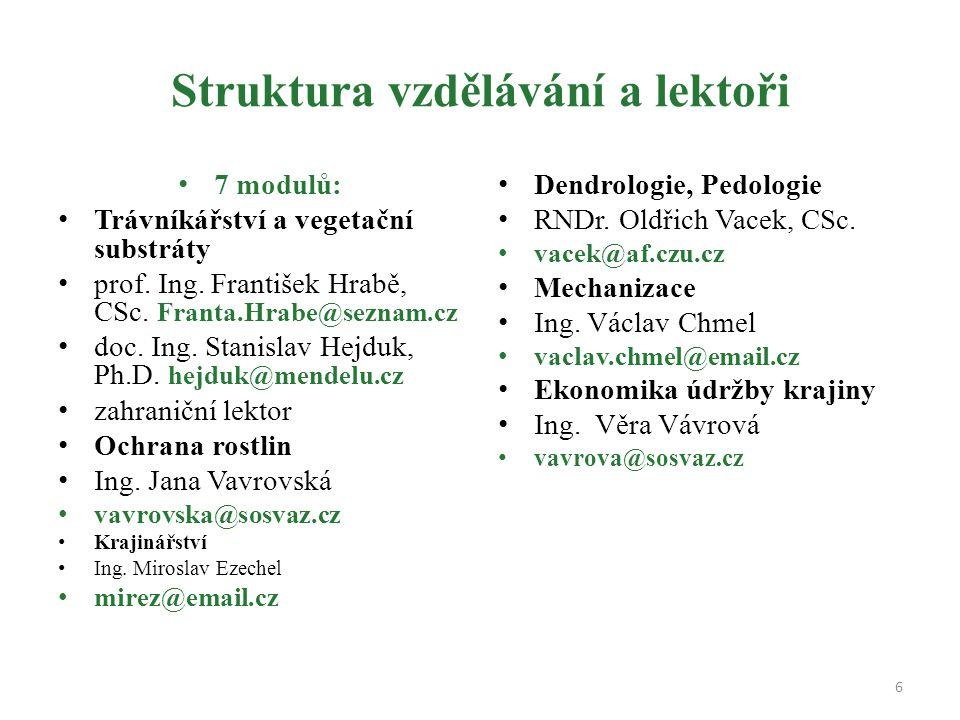 Struktura vzdělávání a lektoři 7 modulů: Trávníkářství a vegetační substráty prof.