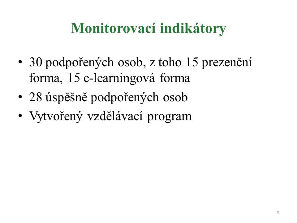 Monitorovací indikátory 30 podpořených osob, z toho 15 prezenční forma, 15 e-learningová forma 28 úspěšně podpořených osob Vytvořený vzdělávací program 9