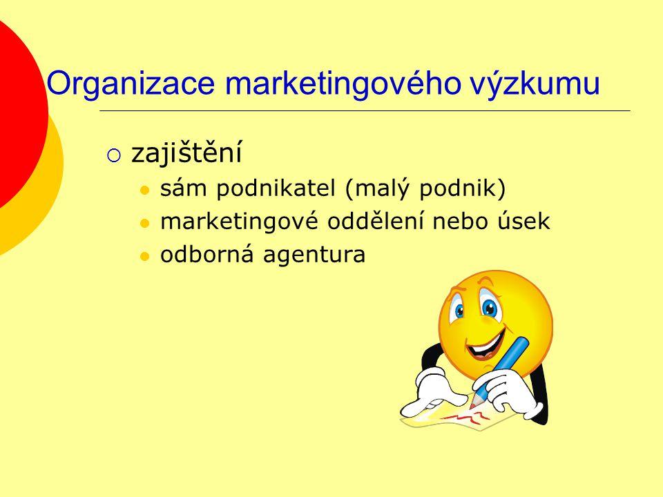 Organizace marketingového výzkumu  zajištění sám podnikatel (malý podnik) marketingové oddělení nebo úsek odborná agentura