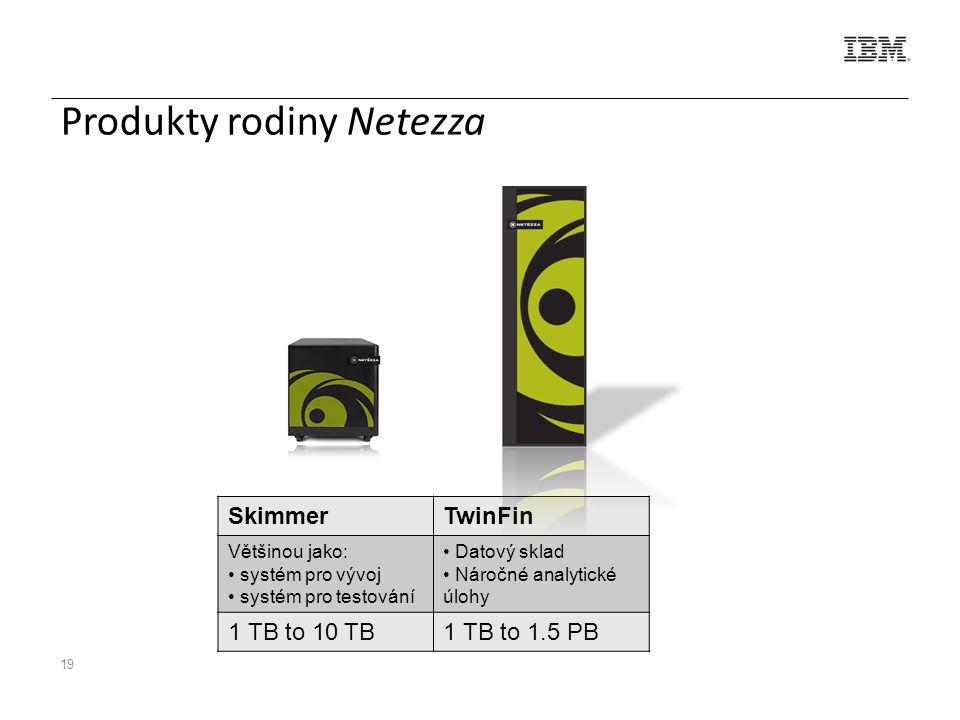 19 Produkty rodiny Netezza SkimmerTwinFin Většinou jako: systém pro vývoj systém pro testování Datový sklad Náročné analytické úlohy 1 TB to 10 TB1 TB to 1.5 PB