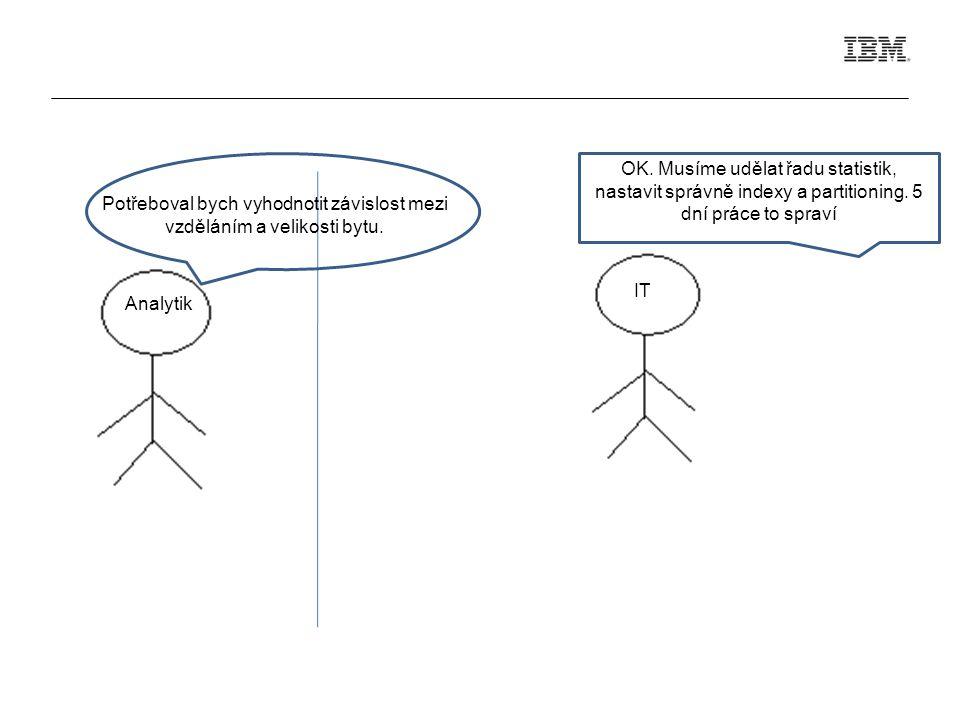 Analytik IT Potřeboval bych vyhodnotit závislost mezi vzděláním a velikosti bytu.