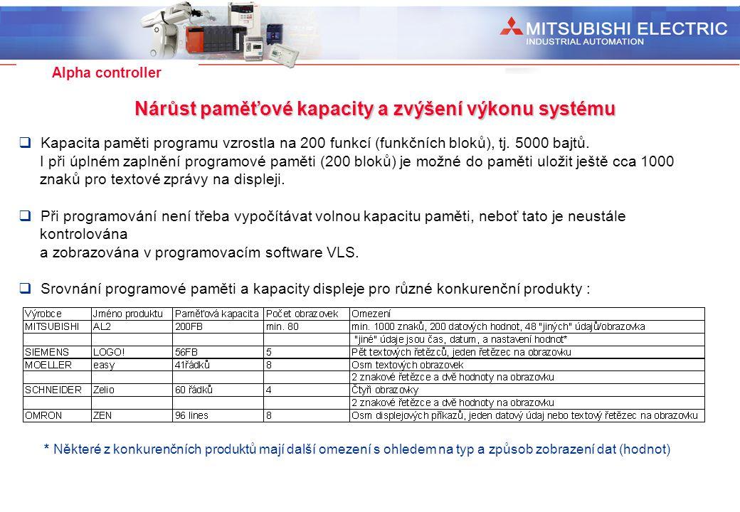 Industrial Automation Alpha controller Nárůst paměťové kapacity a zvýšení výkonu systému  Kapacita paměti programu vzrostla na 200 funkcí (funkčních