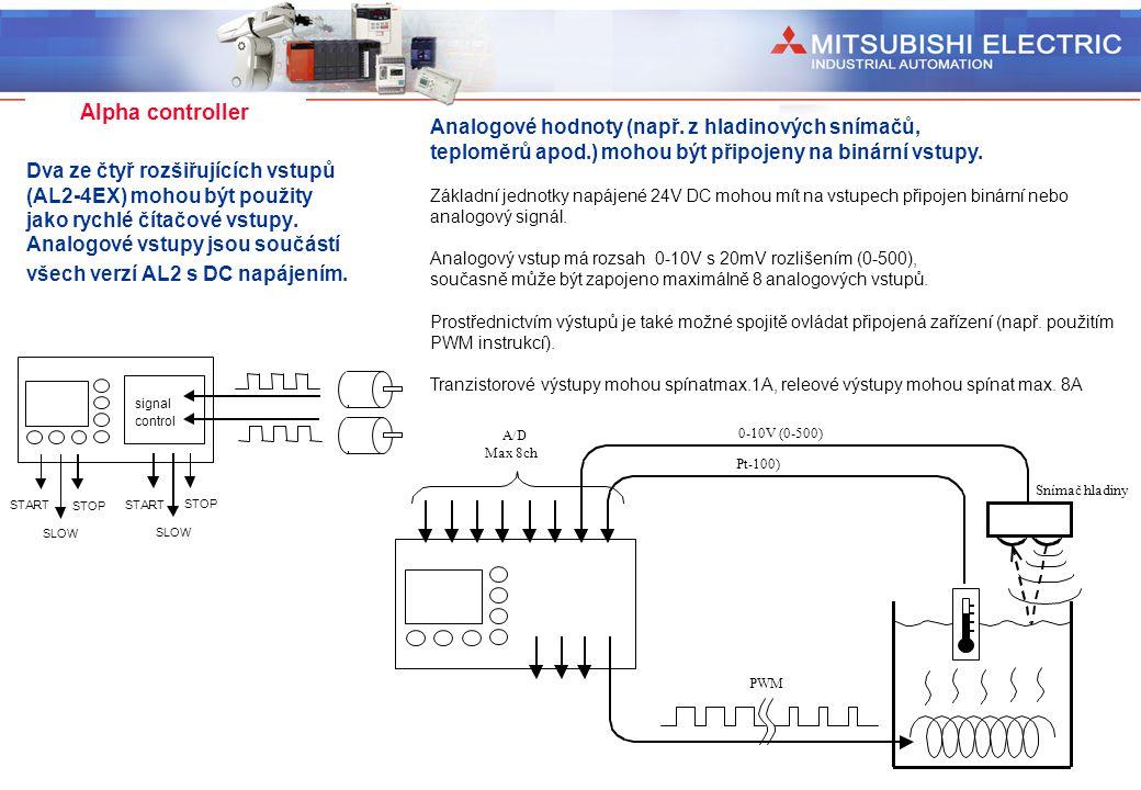 Industrial Automation Alpha controller Dva ze čtyř rozšiřujících vstupů (AL2-4EX) mohou být použity jako rychlé čítačové vstupy. Analogové vstupy jsou