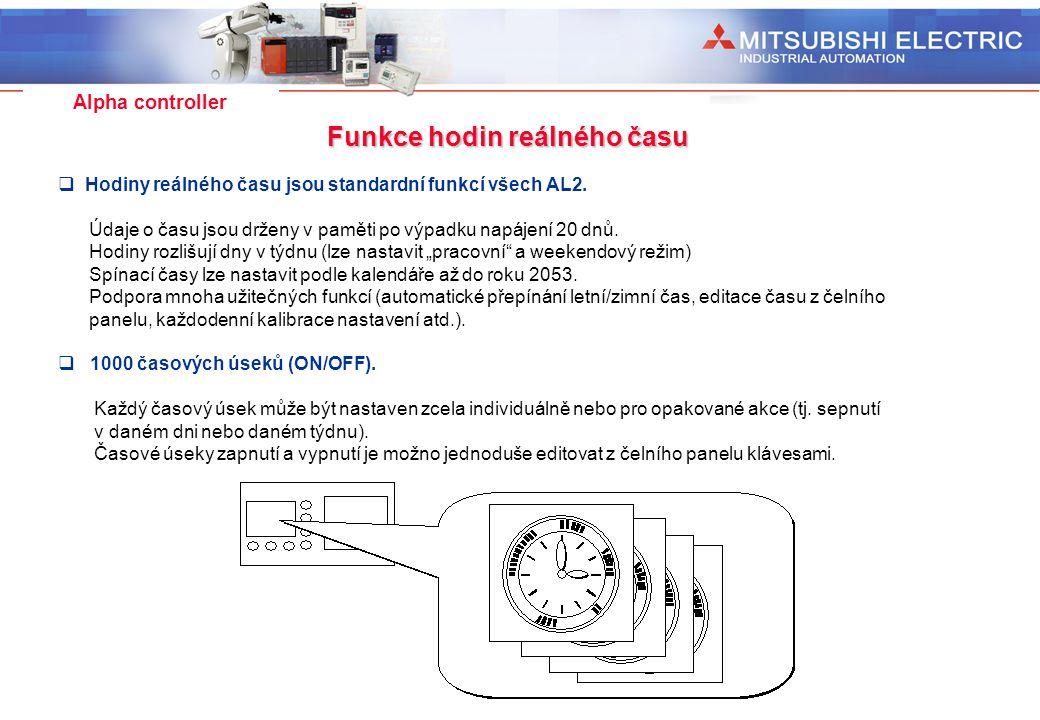Industrial Automation Alpha controller Funkce hodin reálného času  Hodiny reálného času jsou standardní funkcí všech AL2. Údaje o času jsou drženy v