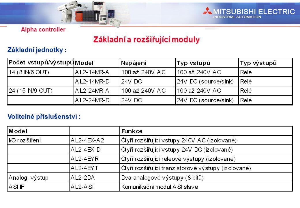 Industrial Automation Alpha controller Základní a rozšiřující moduly Základní jednotky : Volitelné příslušenství :
