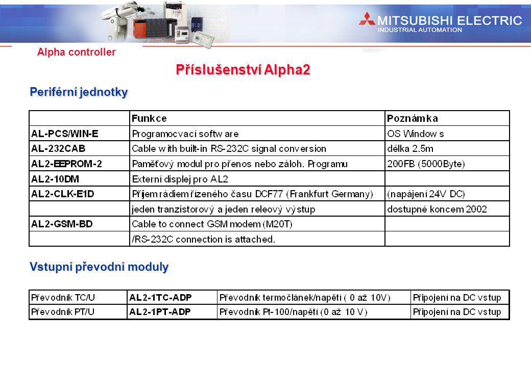 Industrial Automation Alpha controller Příslušenství Alpha2 Vstupní převodní moduly Periférní jednotky