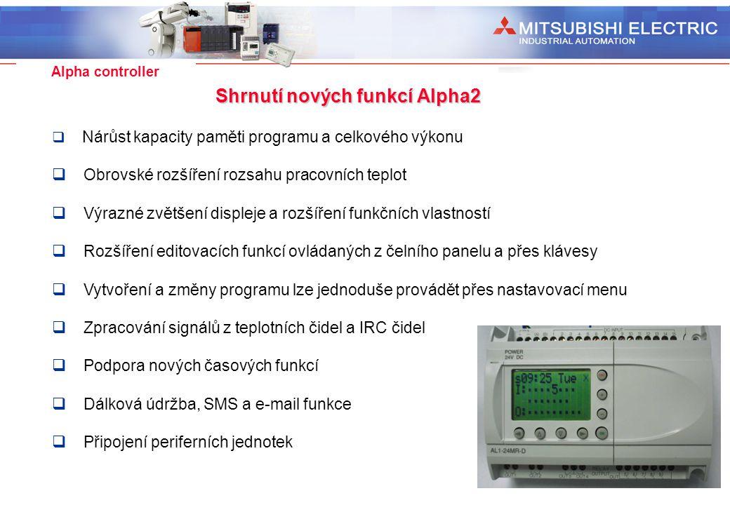 Industrial Automation Alpha controller Shrnutí nových funkcí Alpha2  Nárůst kapacity paměti programu a celkového výkonu  Obrovské rozšíření rozsahu