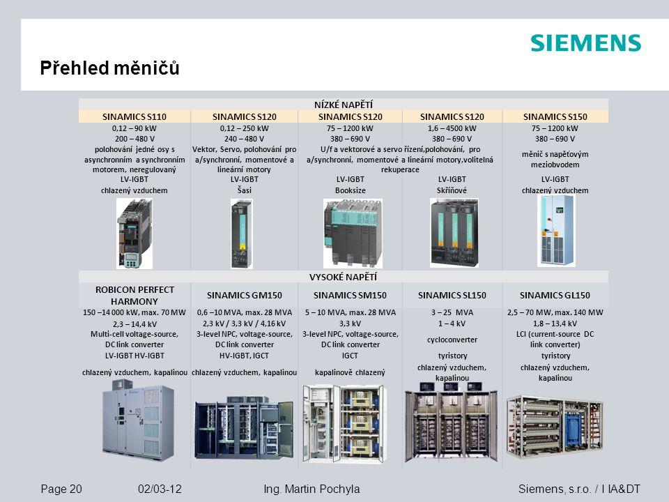 Page 20 02/03-12 Siemens, s.r.o. / I IA&DTIng. Martin Pochyla Přehled měničů NÍZKÉ NAPĚTÍ SINAMICS S110SINAMICS S120 SINAMICS S150 0,12 – 90 kW0,12 –