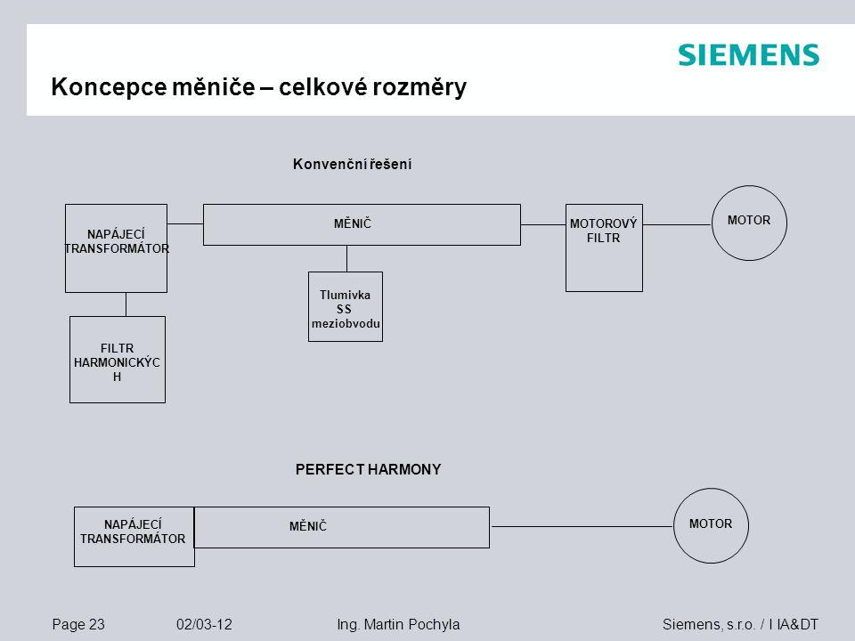 Page 23 02/03-12 Siemens, s.r.o. / I IA&DTIng. Martin Pochyla Koncepce měniče – celkové rozměry MOTOR MĚNIČ NAPÁJECÍ TRANSFORMÁTOR FILTR HARMONICKÝC H