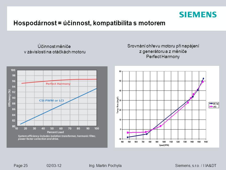 Page 25 02/03-12 Siemens, s.r.o. / I IA&DTIng. Martin Pochyla Hospodárnost = účinnost, kompatibilita s motorem Účinnost měniče v závislosti na otáčkác