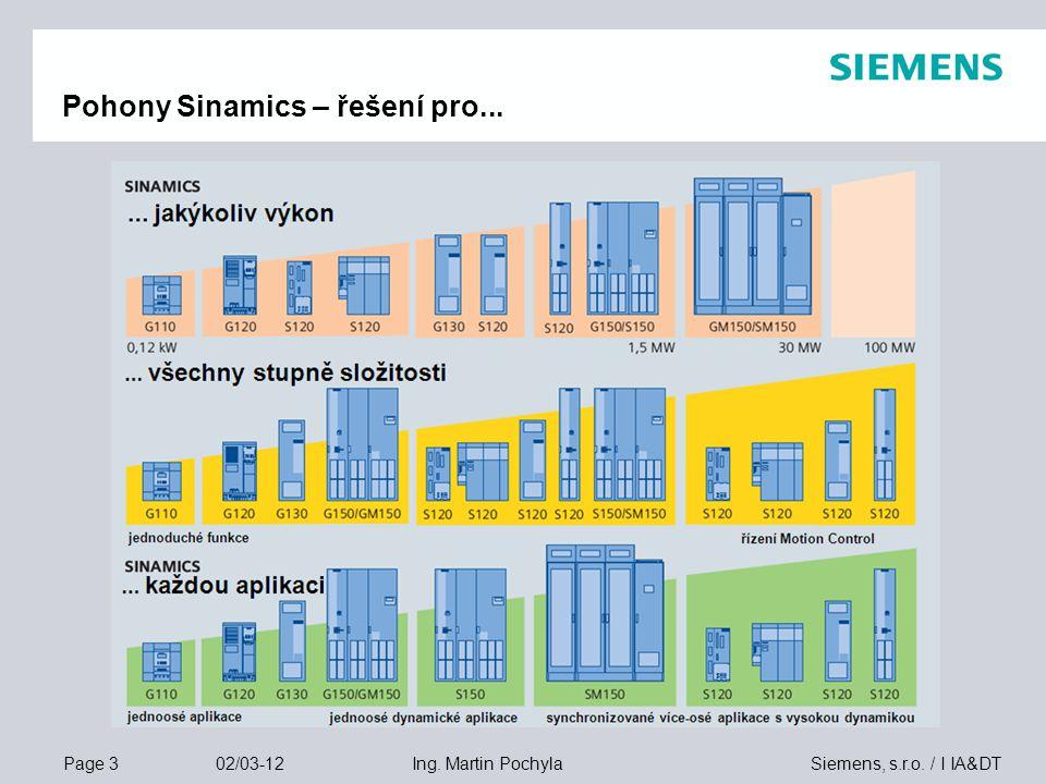 Page 3 02/03-12 Siemens, s.r.o. / I IA&DTIng. Martin Pochyla Pohony Sinamics – řešení pro...