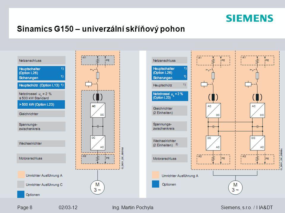 Page 8 02/03-12 Siemens, s.r.o. / I IA&DTIng. Martin Pochyla Sinamics G150 – univerzální skříňový pohon