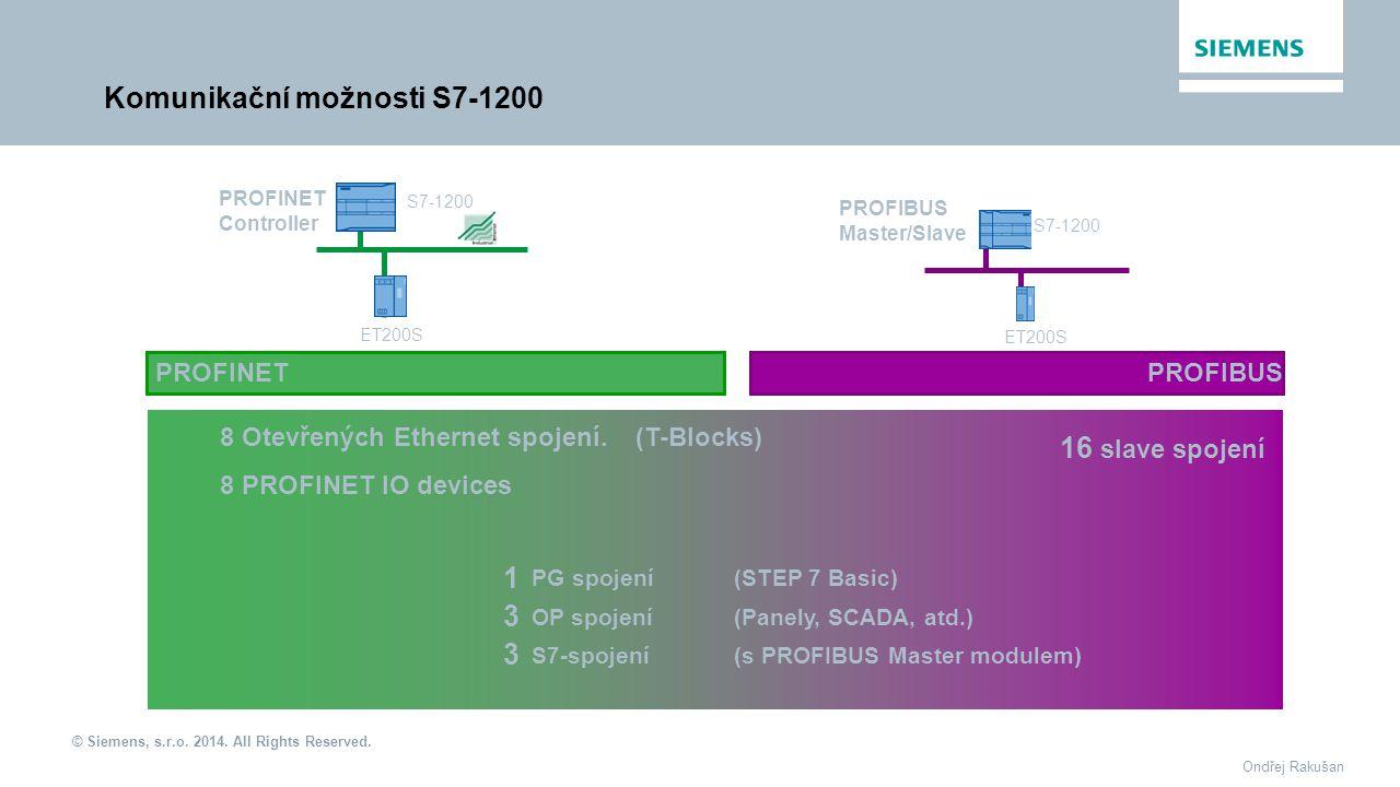 © Siemens, s.r.o. 2014. All Rights Reserved. Ondřej Rakušan 16 slave spojení PROFIBUSPROFINET Komunikační možnosti S7-1200 1 PG spojení(STEP 7 Basic)