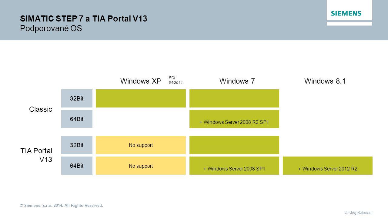 © Siemens, s.r.o. 2014. All Rights Reserved. Ondřej Rakušan SIMATIC STEP 7 a TIA Portal V13 Podporované OS 64Bit 32Bit 64Bit 32Bit + Windows Server 20