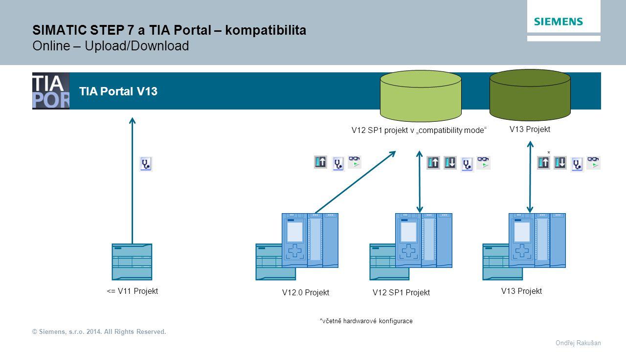 © Siemens, s.r.o. 2014. All Rights Reserved. Ondřej Rakušan TIA Portal V13 SIMATIC STEP 7 a TIA Portal – kompatibilita Online – Upload/Download V12.0