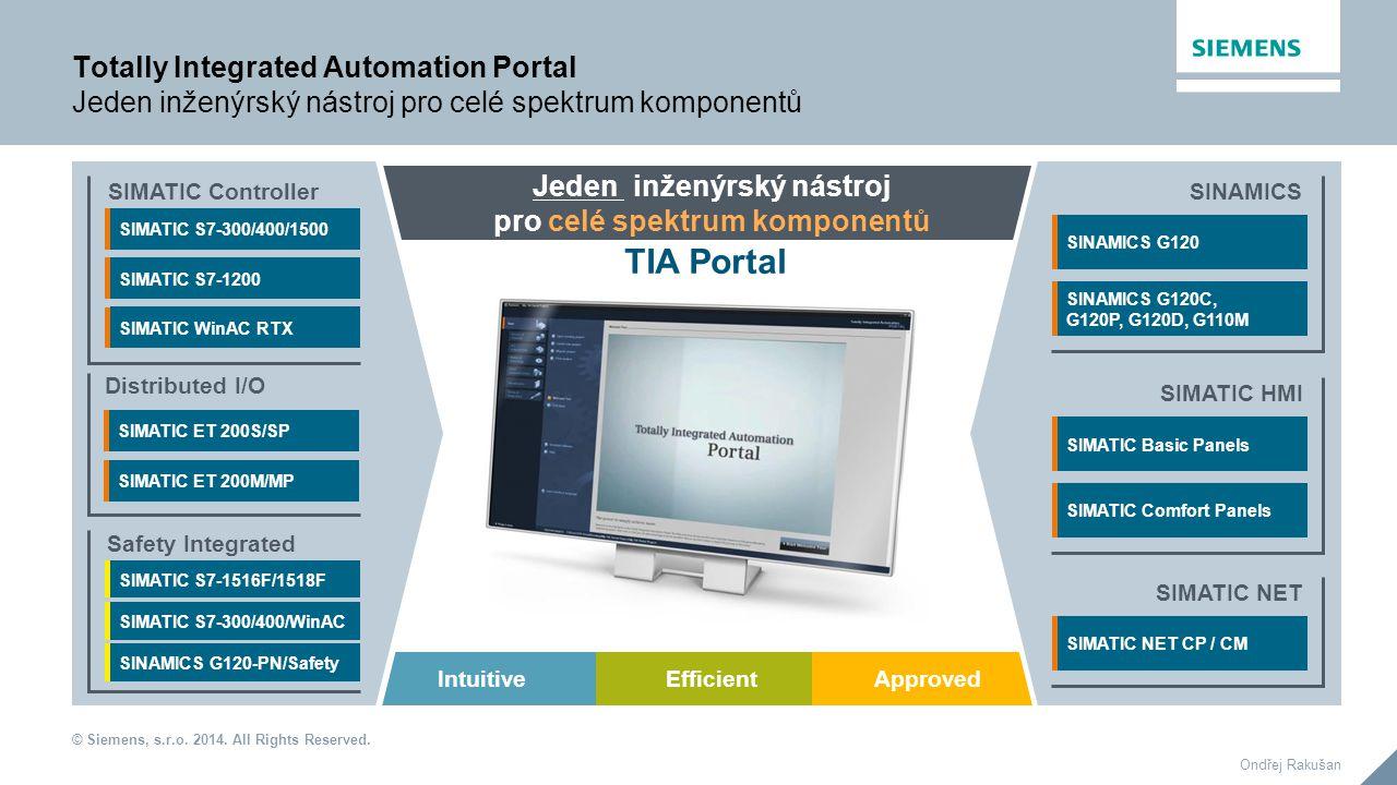 © Siemens, s.r.o. 2014. All Rights Reserved. Ondřej Rakušan Jeden inženýrský nástroj pro celé spektrum komponentů Totally Integrated Automation Portal