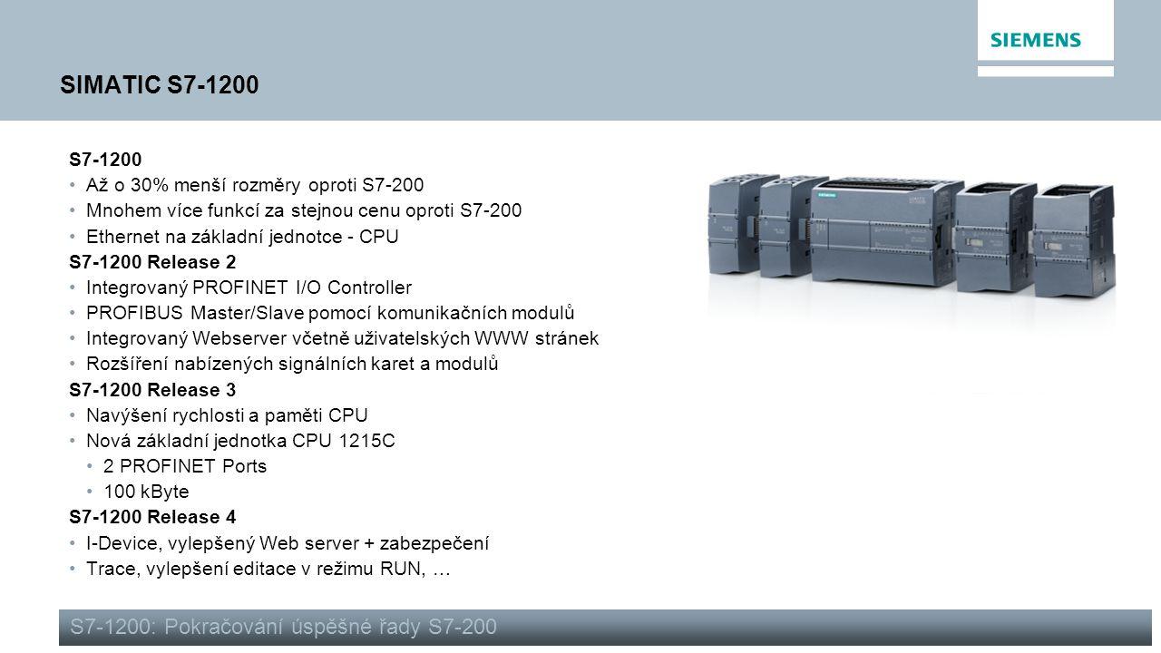 © Siemens, s.r.o. 2014. All Rights Reserved. Ondřej Rakušan SIMATIC S7-1200 S7-1200: Pokračování úspěšné řady S7-200 S7-1200 Až o 30% menší rozměry op