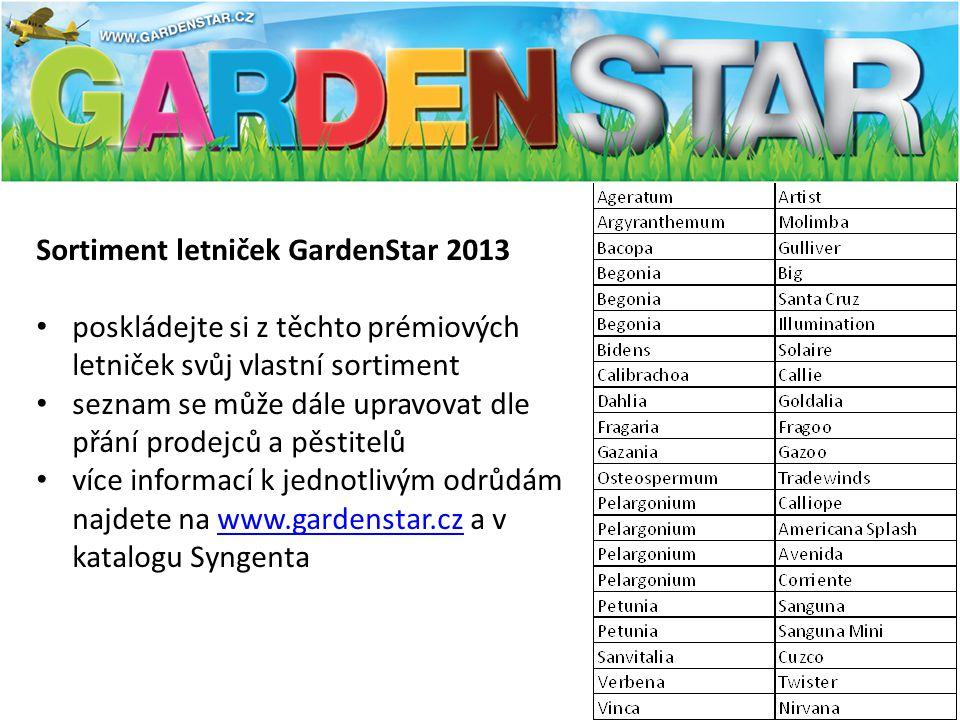 Sortiment letniček GardenStar 2013 poskládejte si z těchto prémiových letniček svůj vlastní sortiment seznam se může dále upravovat dle přání prodejců a pěstitelů více informací k jednotlivým odrůdám najdete na www.gardenstar.cz a v katalogu Syngentawww.gardenstar.cz