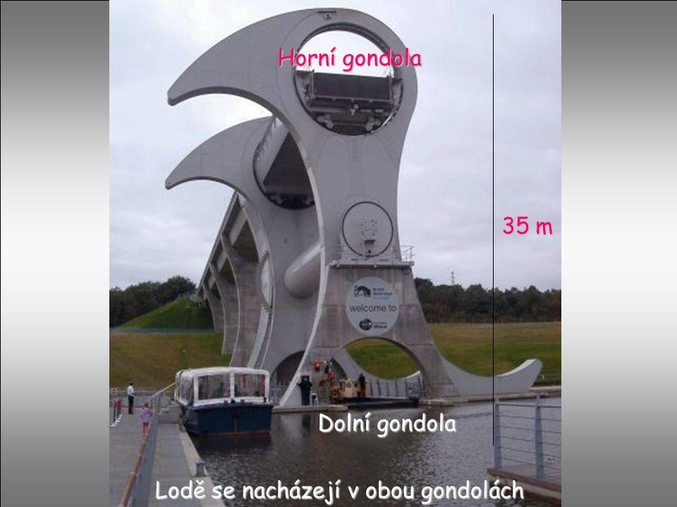 Loď v horní gondole