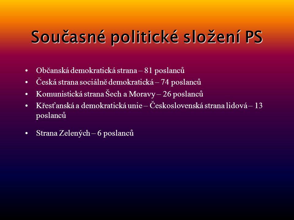 Současné politické složení PS Občanská demokratická strana – 81 poslanců Česká strana sociálně demokratická – 74 poslanců Komunistická strana Šech a Moravy – 26 poslanců Křesťanská a demokratická unie – Československá strana lidová – 13 poslanců Strana Zelených – 6 poslanců