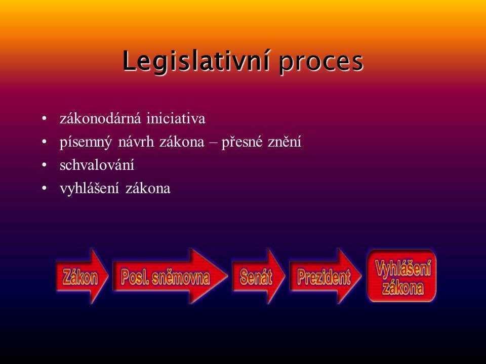 Legislativní proces zákonodárná iniciativa písemný návrh zákona – přesné znění schvalování vyhlášení zákona