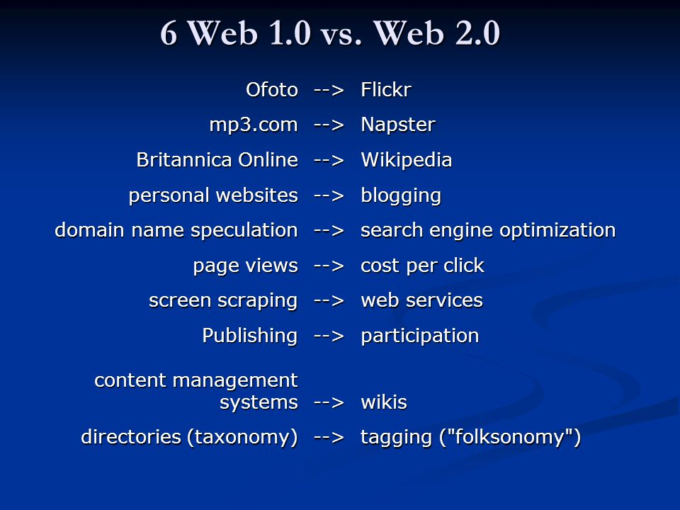 6 Web 1.0 vs. Web 2.0 Ofoto-->Flickr mp3.com-->Napster Britannica Online -->Wikipedia personal websites -->blogging domain name speculation --> search
