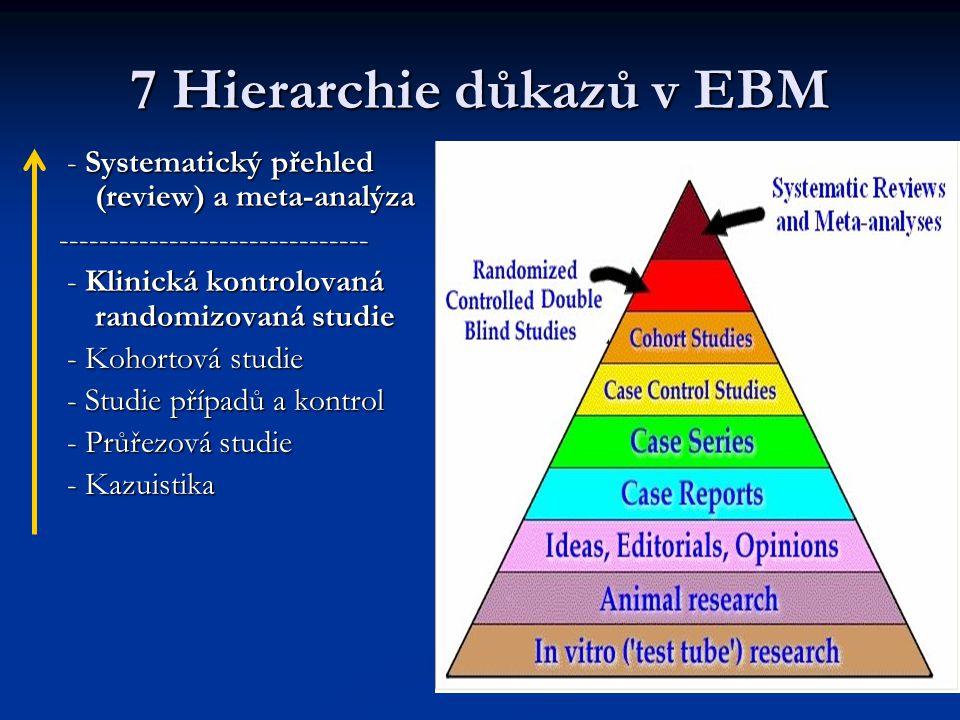 7 Hierarchie důkazů v EBM - Systematický přehled (review) a meta-analýza - Systematický přehled (review) a meta-analýza-------------------------------