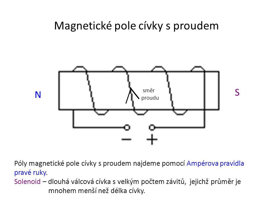 Magnetické pole cívky s proudem N S směr proudu Póly magnetické pole cívky s proudem najdeme pomocí Ampérova pravidla pravé ruky. Solenoid – dlouhá vá