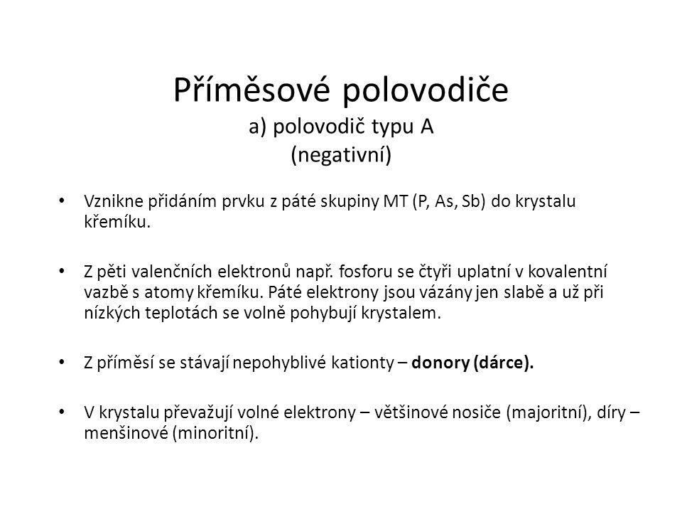 b) polovodič typu P (pozitivní) Do krystalu křemíku přidáme prvky z třetí skupiny MT (B, Al, In).