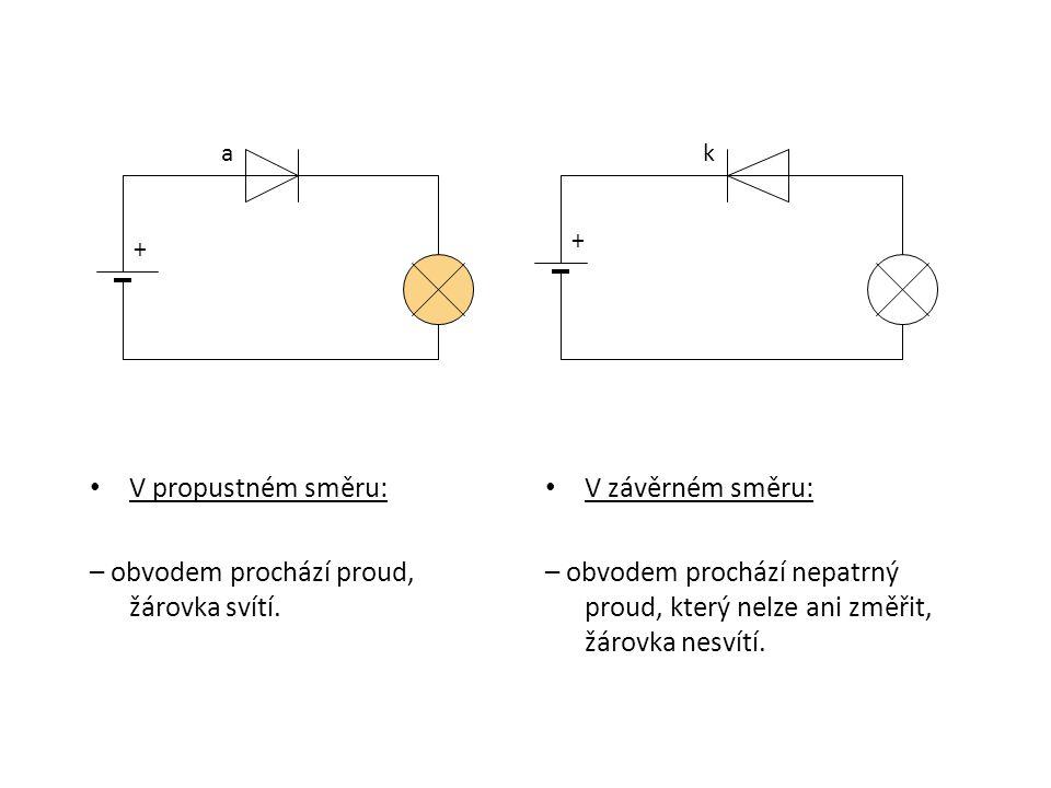 PN přechod Volné elektrony a díry konají neuspořádaný pohyb a v oblasti hradlové vrstvy rekombinací zanikají.