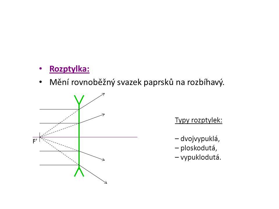Rozptylka: Mění rovnoběžný svazek paprsků na rozbíhavý. F'F' Typy rozptylek: – dvojvypuklá, – ploskodutá, – vypuklodutá.